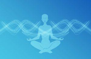 Meditation in hindi, ध्यान