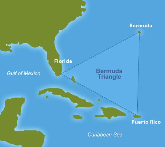 Bermuda triangle in hindi, बरमूडा त्रिकोण