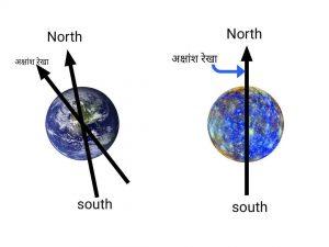 Magnetosphere of Mercury planet, बुध ग्रह के बारे मे