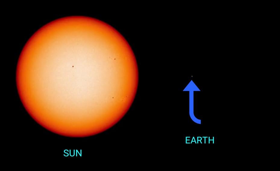 Earth vs sun in hindi