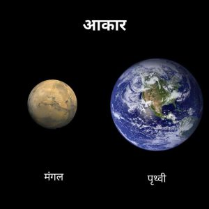 mars size in hindi, मंगल ग्रह का आकार