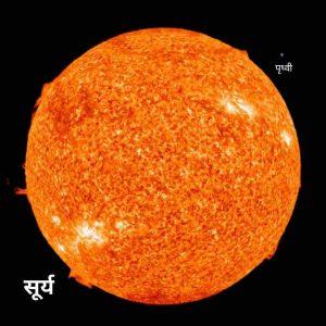 Sun size in hindi, सूर्य का आकार, सूर्य कितना बड़ा है