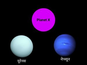 Planet x in hindi, प्लूटो प्लेनेट