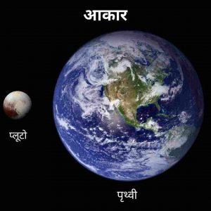 Pluto size in hindi, प्लूटो का आकार, pluto vs earth