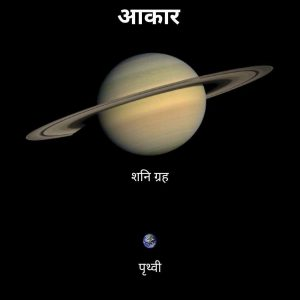 Size of Saturn, शनि ग्रह का आकार