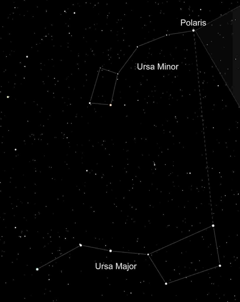 Ursa major in hindi, north star in hindi