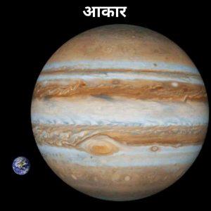 Jupiter and earth size in hindi, पृथ्वी और बृहस्पति का कद