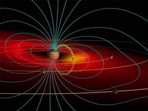 Earth magnetic field, magnetosphere