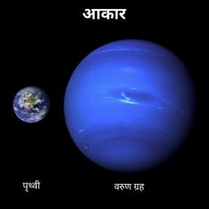 Neptune size in hindi, वरुण ग्रह का आकार