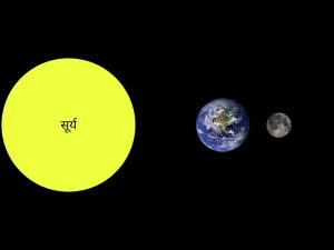 Moon eclipse in hindi, चंद्र ग्रहण