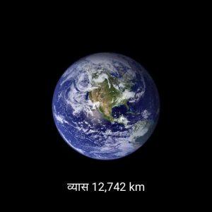 Diameter of earth in hindi, पृथ्वी का व्यास