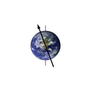 Earth axis tilt in hindi, पृथ्वी का अक्षीय जुकाव