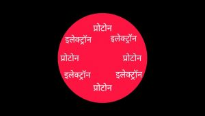 Particle physics - कण भौतिकी
